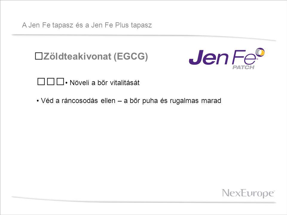 A Jen Fe tapasz és a Jen Fe Plus tapasz Zöldteakivonat (EGCG) Növeli a bőr vitalitását Véd a ráncosodás ellen – a bőr puha és rugalmas marad
