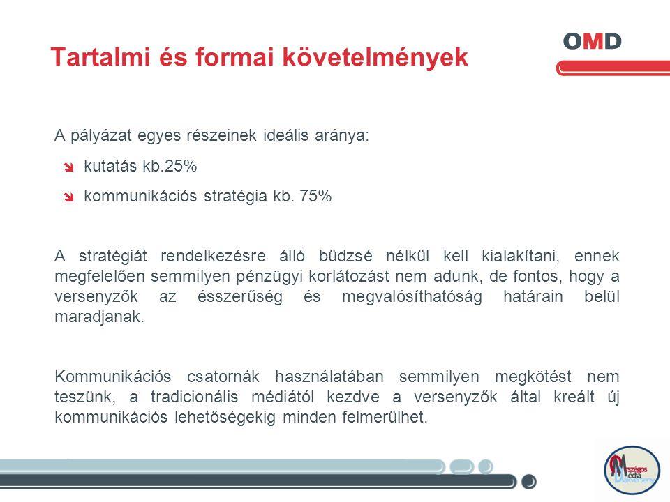 A pályázat egyes részeinek ideális aránya:  kutatás kb.25%  kommunikációs stratégia kb.