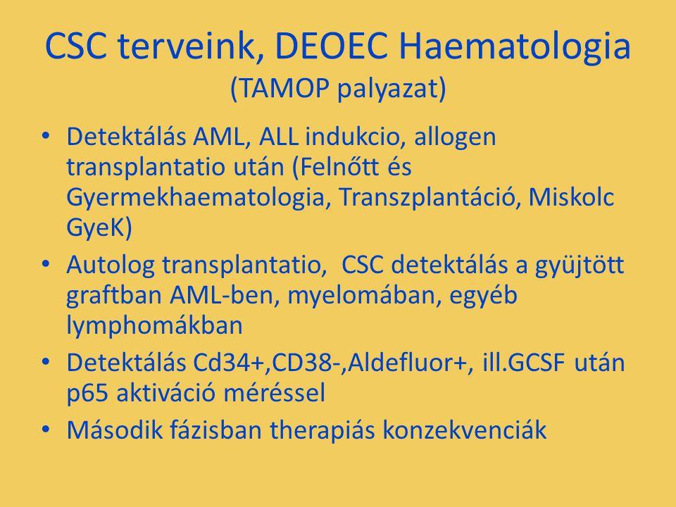 CSC terveink, DEOEC Haematologia (TAMOP palyazat) Detektálás AML, ALL indukcio, allogen transplantatio után (Felnőtt és Gyermekhaematologia, Transzpla
