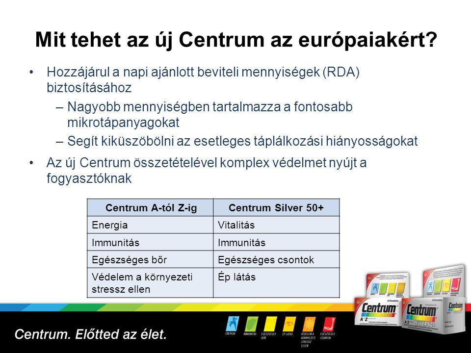 Mit tehet az új Centrum az európaiakért? Hozzájárul a napi ajánlott beviteli mennyiségek (RDA) biztosításához –Nagyobb mennyiségben tartalmazza a font