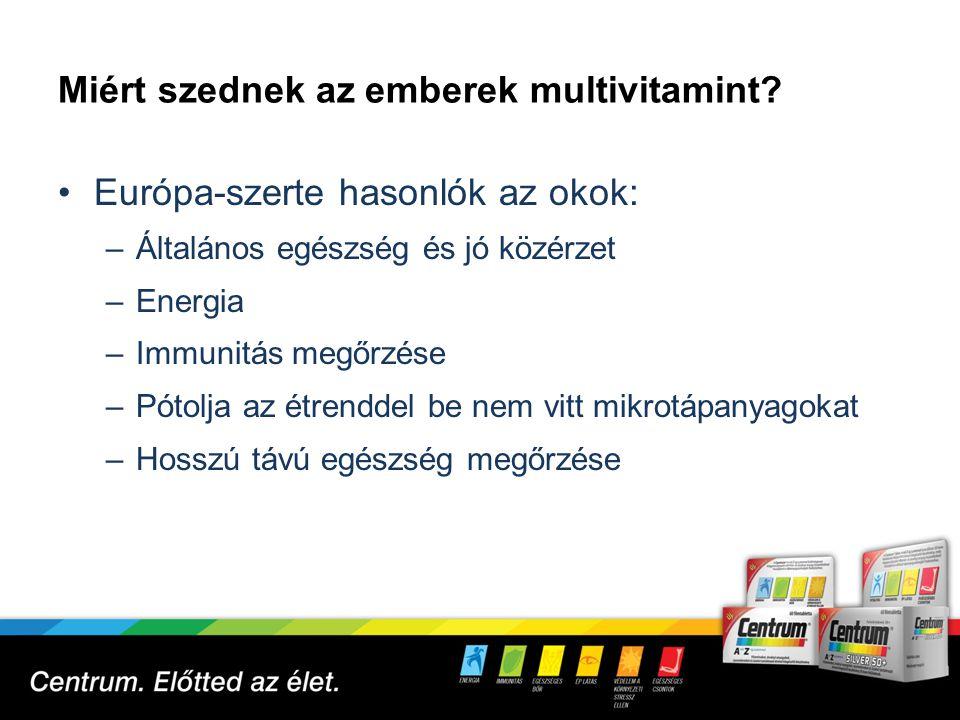 Miért szednek az emberek multivitamint? Európa-szerte hasonlók az okok: –Általános egészség és jó közérzet –Energia –Immunitás megőrzése –Pótolja az é