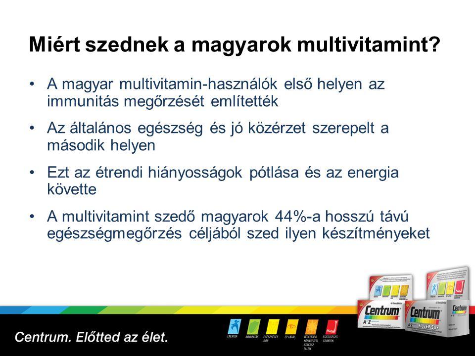 Miért szednek a magyarok multivitamint? A magyar multivitamin-használók első helyen az immunitás megőrzését említették Az általános egészség és jó köz