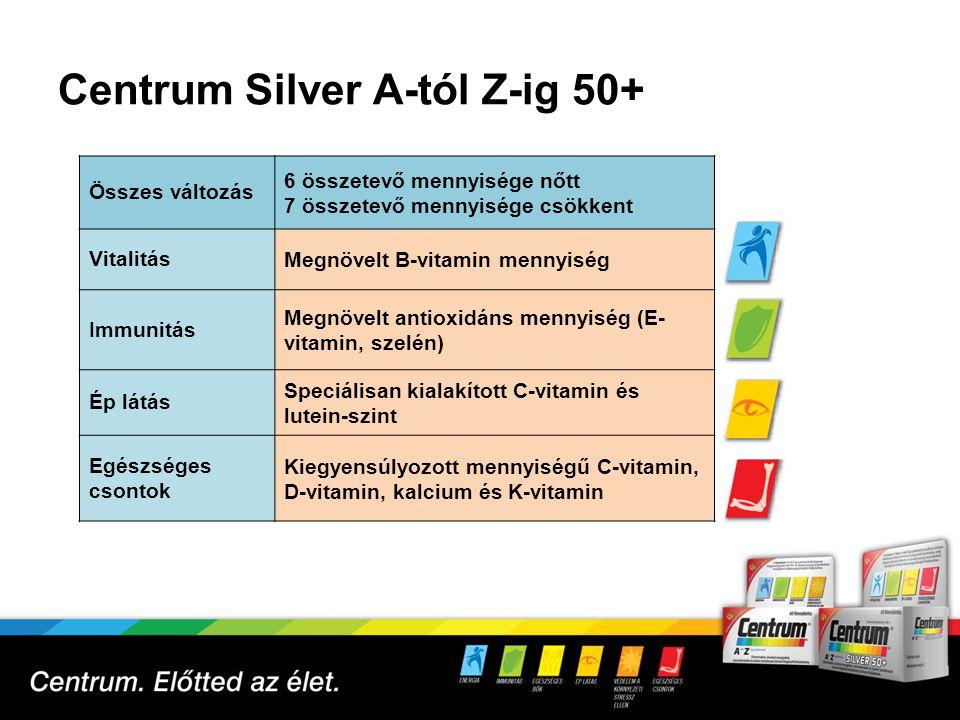 Centrum Silver A-tól Z-ig 50+ 7 Összes változás 6 összetevő mennyisége nőtt 7 összetevő mennyisége csökkent Vitalitás Megnövelt B-vitamin mennyiség Im
