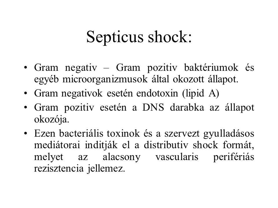 Septicus shock: Gram negativ – Gram pozitiv baktériumok és egyéb microorganizmusok által okozott állapot. Gram negativok esetén endotoxin (lipid A) Gr