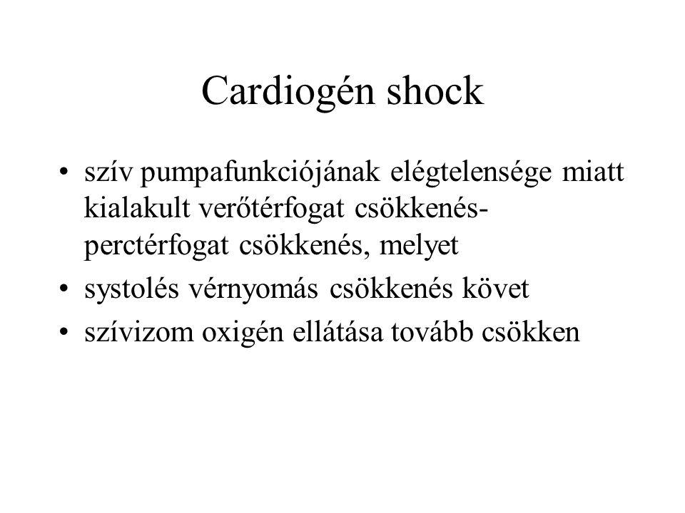 Cardiogén shock szív pumpafunkciójának elégtelensége miatt kialakult verőtérfogat csökkenés- perctérfogat csökkenés, melyet systolés vérnyomás csökken