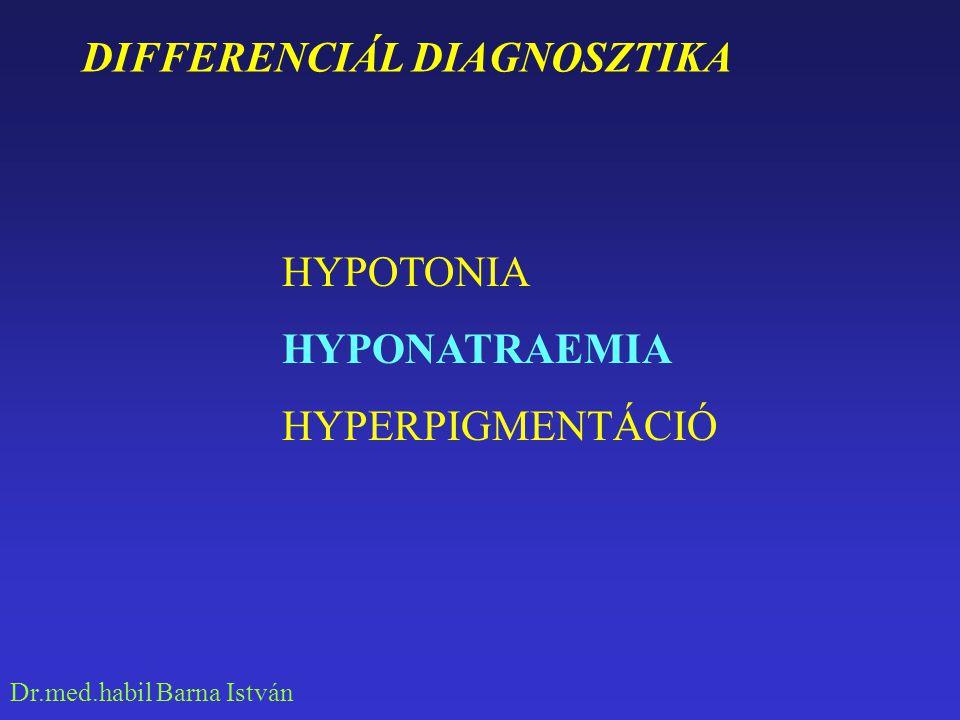 Dr.med.habil Barna István HYPONATRAEMIA HYPOTONIÁS DEHYDRATIO hányás, hasmenés, fokozott izzadás HYPOTONIÁS HYPERHYDRATIO vízmérgezés, cirrhosis, szívelégtelenség FOKOZOTT NÁTRIUMVESZTÉSkrónikus tubulopathia (PN)renalis tubularis acidosisdiab.ketoacidosis, hyperglykaemiaDIURETIKUMOK ADDISON-KÓR