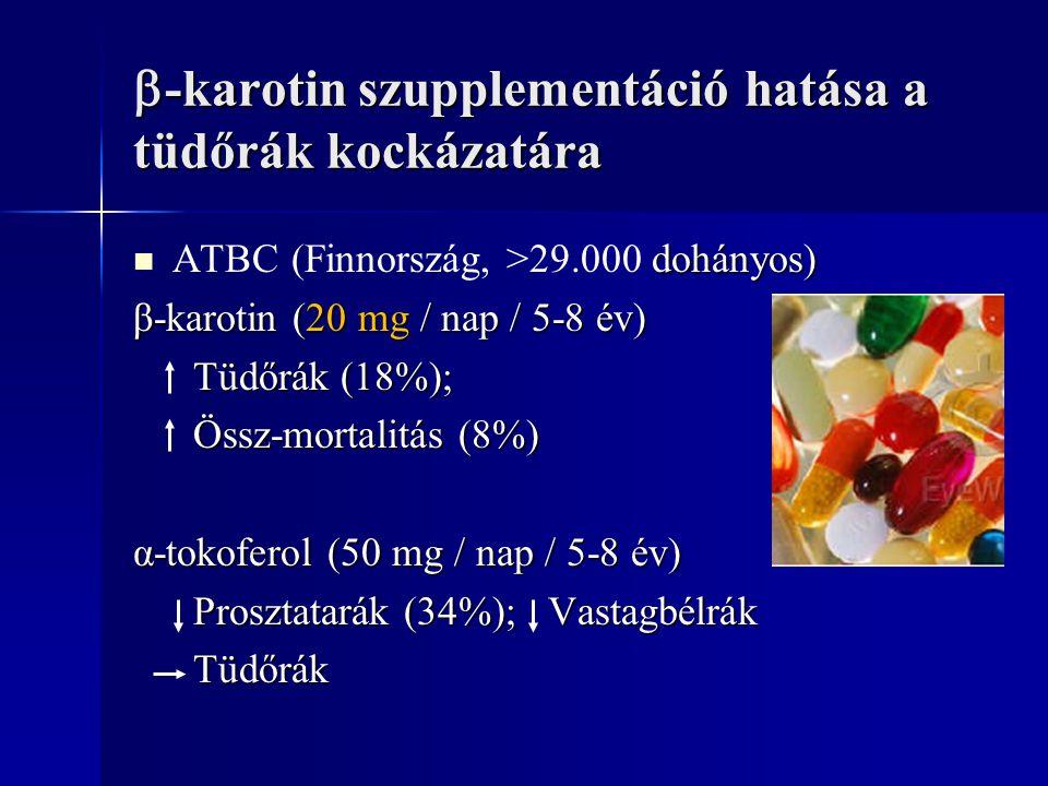  -karotin szupplementáció hatása a tüdőrák kockázatára dohányos) ATBC (Finnország, >29.000 dohányos) β-karotin (20 mg / nap / 5-8 év) Tüdőrák (18%);