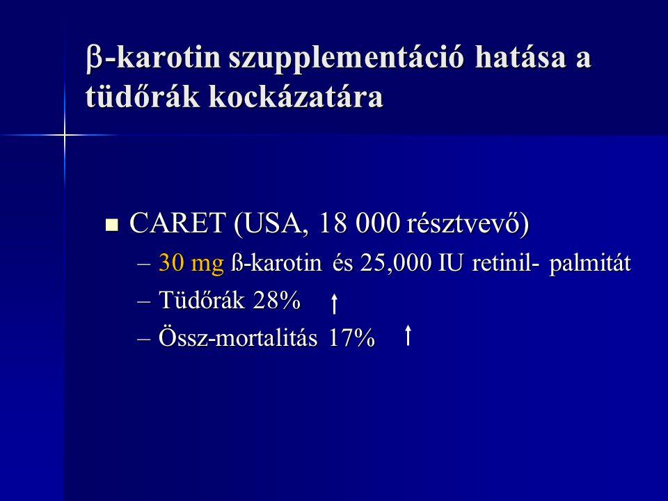  -karotin szupplementáció hatása a tüdőrák kockázatára CARET (USA, 18 000 résztvevő) CARET (USA, 18 000 résztvevő) –30 mg ß-karotin és 25,000 IU reti