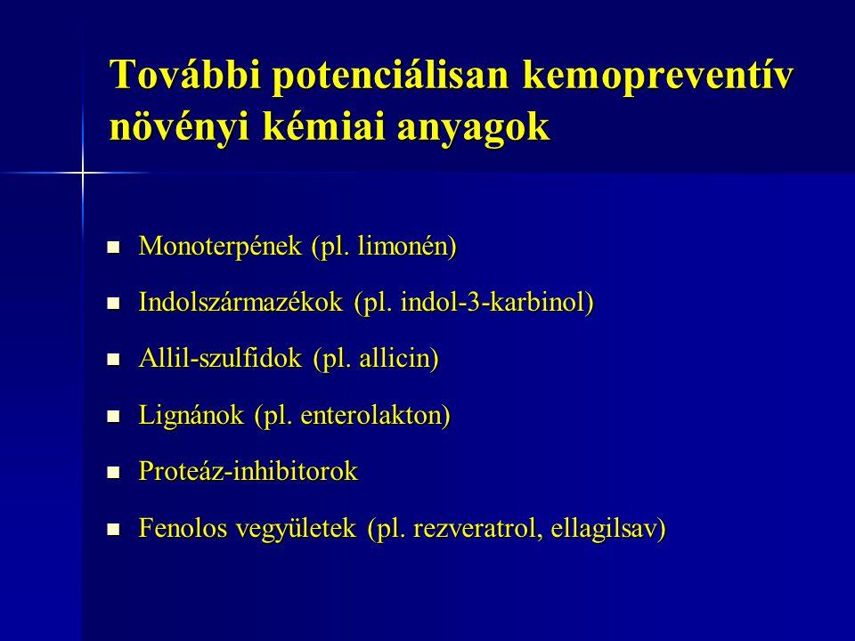 További potenciálisan kemopreventív növényi kémiai anyagok Monoterpének (pl. limonén) Monoterpének (pl. limonén) Indolszármazékok (pl. indol-3-karbino