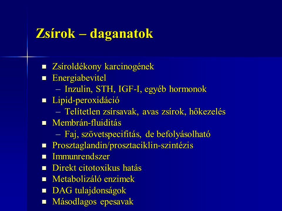 Zsírok – daganatok Zsíroldékony karcinogének Zsíroldékony karcinogének Energiabevitel Energiabevitel –Inzulin, STH, IGF-I, egyéb hormonok Lipid-peroxi