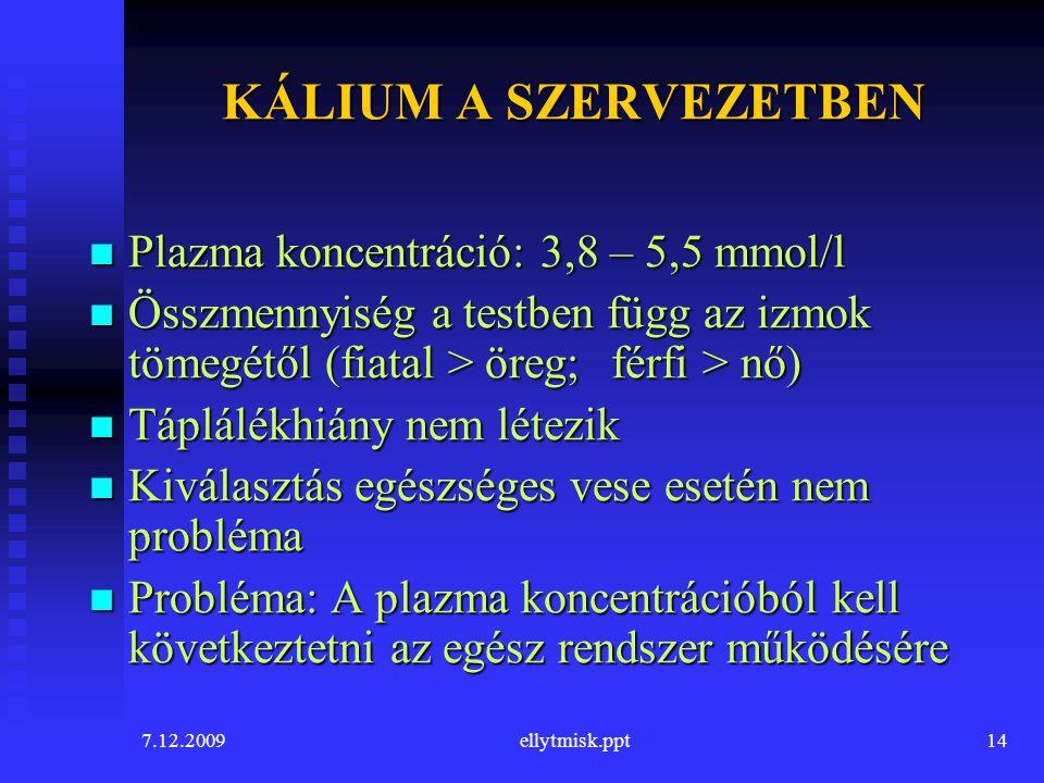 7.12.2009ellytmisk.ppt14 KÁLIUM A SZERVEZETBEN Plazma koncentráció: 3,8 – 5,5 mmol/l Plazma koncentráció: 3,8 – 5,5 mmol/l Összmennyiség a testben füg