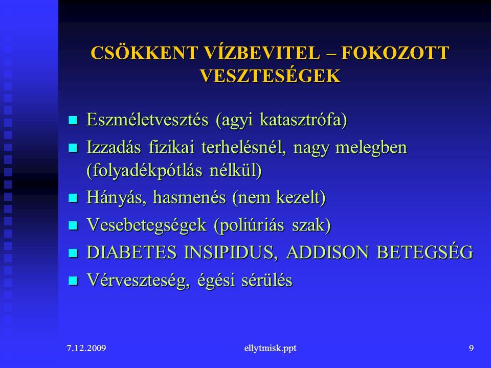 7.12.2009ellytmisk.ppt10 CSÖKKENT VÍZBEVITEL – FOKOZOTT VESZTESÉGEK 1 – 2 nap: szomjúság, hipovolémia, oligúria, az extracelluláris folyadék besűrüsödése 1 – 2 nap: szomjúság, hipovolémia, oligúria, az extracelluláris folyadék besűrüsödése Magas Na .