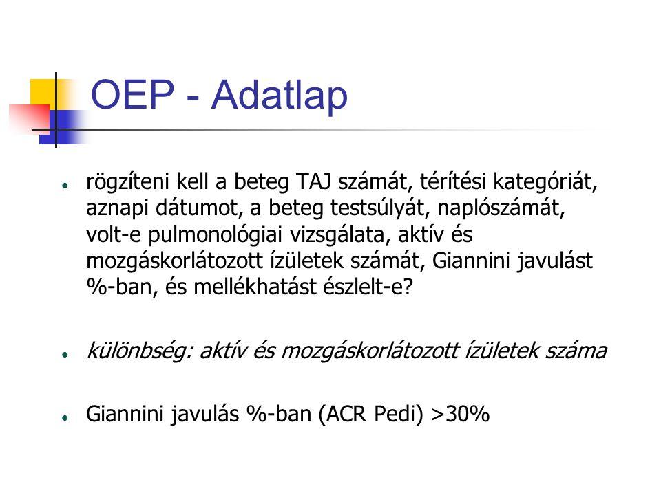 OEP - Adatlap rögzíteni kell a beteg TAJ számát, térítési kategóriát, aznapi dátumot, a beteg testsúlyát, naplószámát, volt-e pulmonológiai vizsgálata