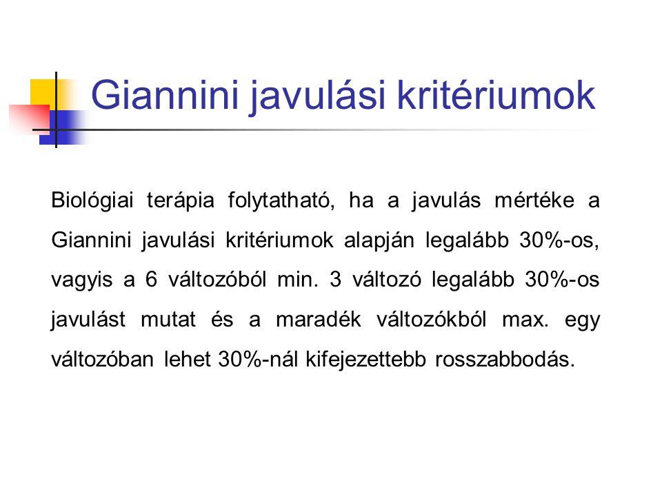 Giannini javulási kritériumok Biológiai terápia folytatható, ha a javulás mértéke a Giannini javulási kritériumok alapján legalább 30%-os, vagyis a 6