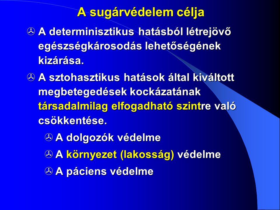 A LAKOSSÁG SUGÁRTERHELÉSE  SUGÁRTERHELÉS:  KÜLSŐ (külső sugárzás: D [Gy], E [Sv]) főleg gamma  BELSŐ (belső sugárforrás: A [Bq], E [Sv]) alfa, béta, gamma  A SUGÁRTERHELÉS FORRÁSAI:  Mesterséges  Természetes (NORM: Naturally Occurring Radioactive Materials)  Mesterségesen megnövelt természetes (TENORM: Technologically Enhanced Naturally Occurring Radioactive Materials)