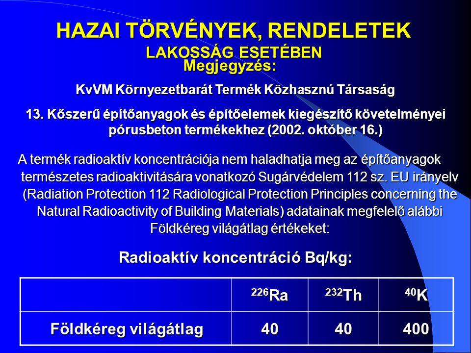 HAZAI TÖRVÉNYEK, RENDELETEK LAKOSSÁG ESETÉBEN Megjegyzés: KvVM Környezetbarát Termék Közhasznú Társaság A termék radioaktív koncentrációja nem haladha