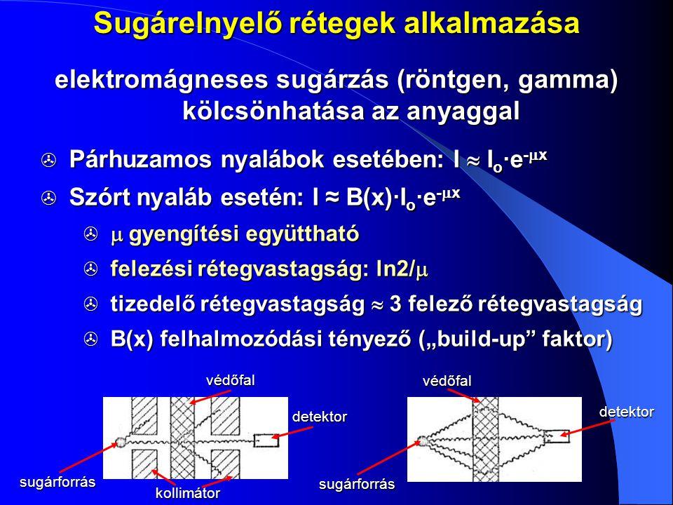 Sugárelnyelő rétegek alkalmazása elektromágneses sugárzás (röntgen, gamma) kölcsönhatása az anyaggal  Párhuzamos nyalábok esetében: I  I o ·e -  x