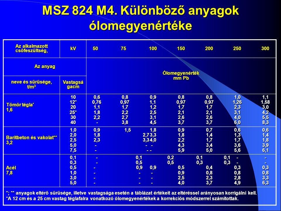 MSZ 824 M4. Különböző anyagok ólomegyenértéke Az alkalmazott csőfeszültség, kV 5075100150200250300 Az anyag Ólomegyenérték mm Pb neve és sűrűsége, t/m