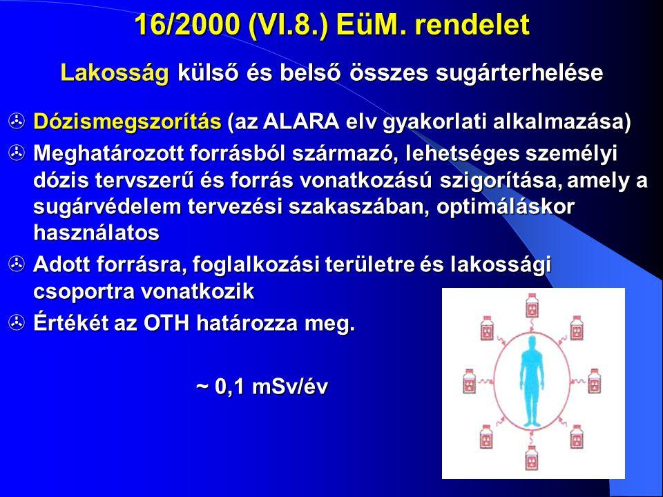 16/2000 (VI.8.) EüM. rendelet Lakosság külső és belső összes sugárterhelése  Dózismegszorítás (az ALARA elv gyakorlati alkalmazása)  Meghatározott f