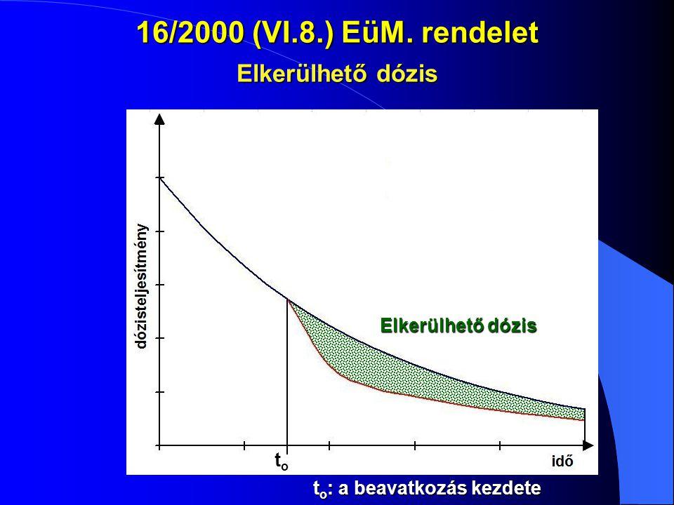Elkerülhető dózis totototo t o : a beavatkozás kezdete 16/2000 (VI.8.) EüM. rendelet Elkerülhető dózis