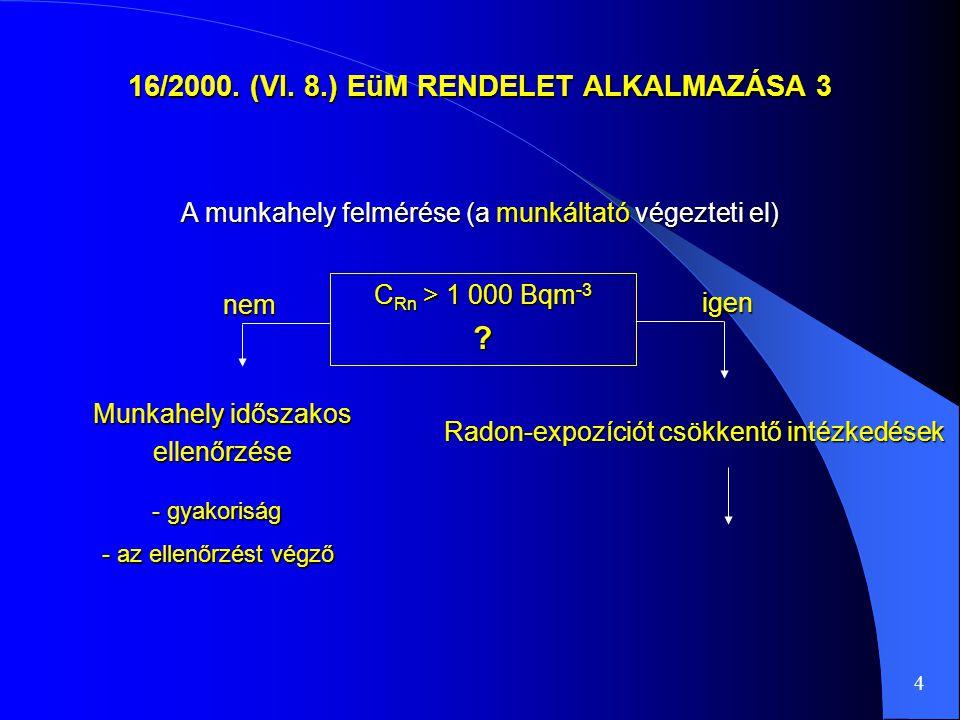 16/2000. (VI. 8.) EüM RENDELET ALKALMAZÁSA 3 A munkahely felmérése (a munkáltató végezteti el) Radon-expozíciót csökkentő intézkedések Munkahely idősz