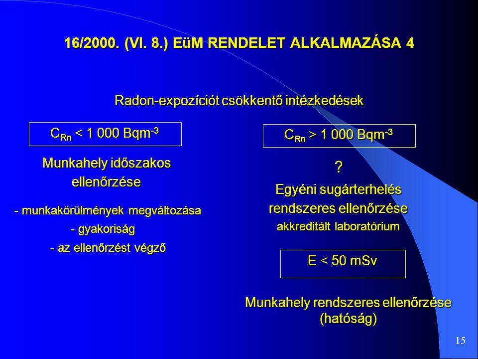 16/2000. (VI. 8.) EüM RENDELET ALKALMAZÁSA 4 Egyéni sugárterhelés rendszeres ellenőrzése akkreditált laboratórium E < 50 mSv C Rn < 1 000 Bqm -3 Radon