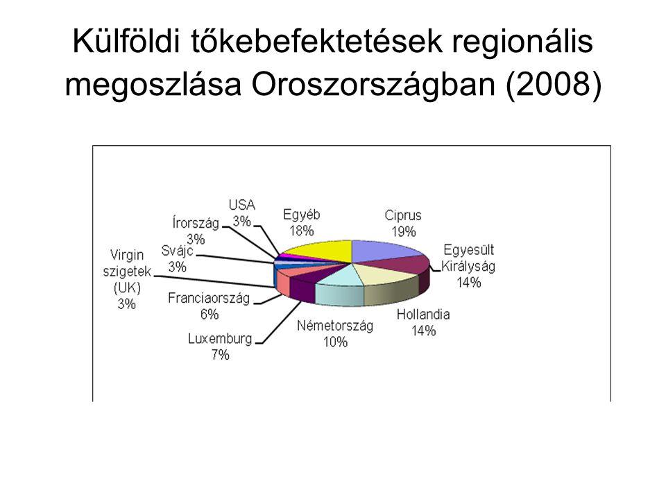 Külföldi tőkebefektetések regionális megoszlása Oroszországban (2008)