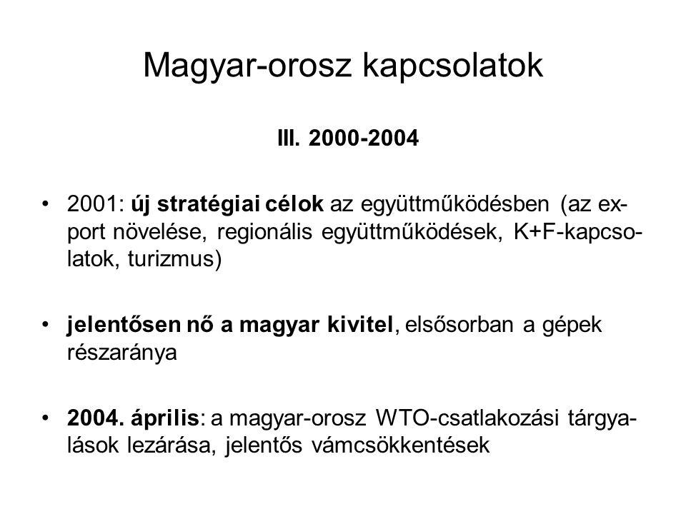 Magyar-orosz kapcsolatok III.