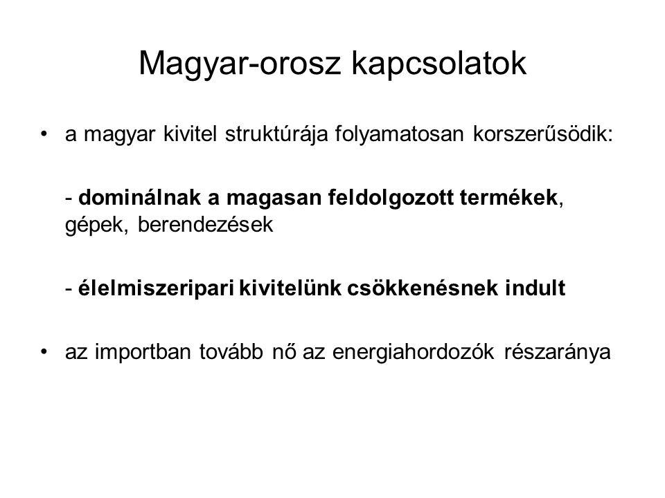 Magyar-orosz kapcsolatok a magyar kivitel struktúrája folyamatosan korszerűsödik: - dominálnak a magasan feldolgozott termékek, gépek, berendezések - élelmiszeripari kivitelünk csökkenésnek indult az importban tovább nő az energiahordozók részaránya