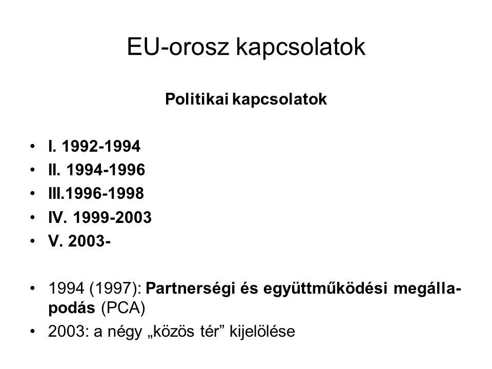"""EU-orosz kapcsolatok Gazdasági kapcsolatok a kölcsönös kereskedelem alapja az LNKE (kiegészítve csekély jelentőségű GSP-kedvezményekkel) (További tárgyalások: Oroszország WTO-tagságához kötve) 2001: a Közös Európai Gazdasági Tér koncepciója (2003-ban újabb 3 """"közös tér megnevezése) 2002."""