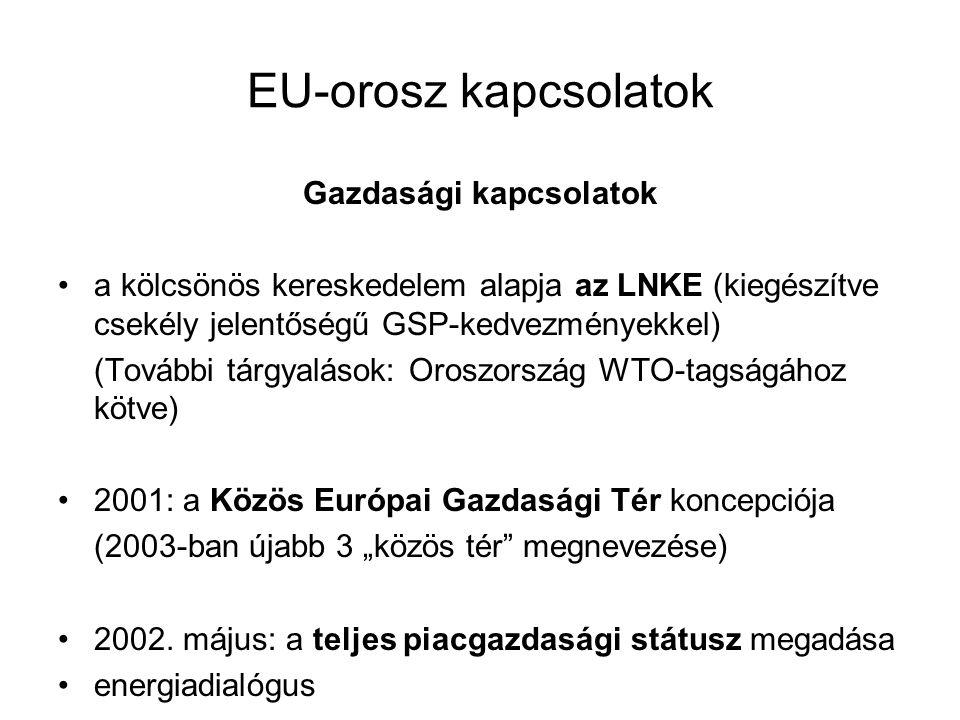 EU-orosz kapcsolatok az EU jelentős mértékű kereskedelmi mérleg-hiányt könyvel el orosz relációban az EU-ból érkező import: gépek és közlekedési eszkö- zök, feldolgozott termékek, vegyi áruk, élelmiszerek az EU-ba irányuló export: szénhidrogének és nukleáris fűtőelemek, feldolgozott termékek, vegyi áruk, gépek és járművek