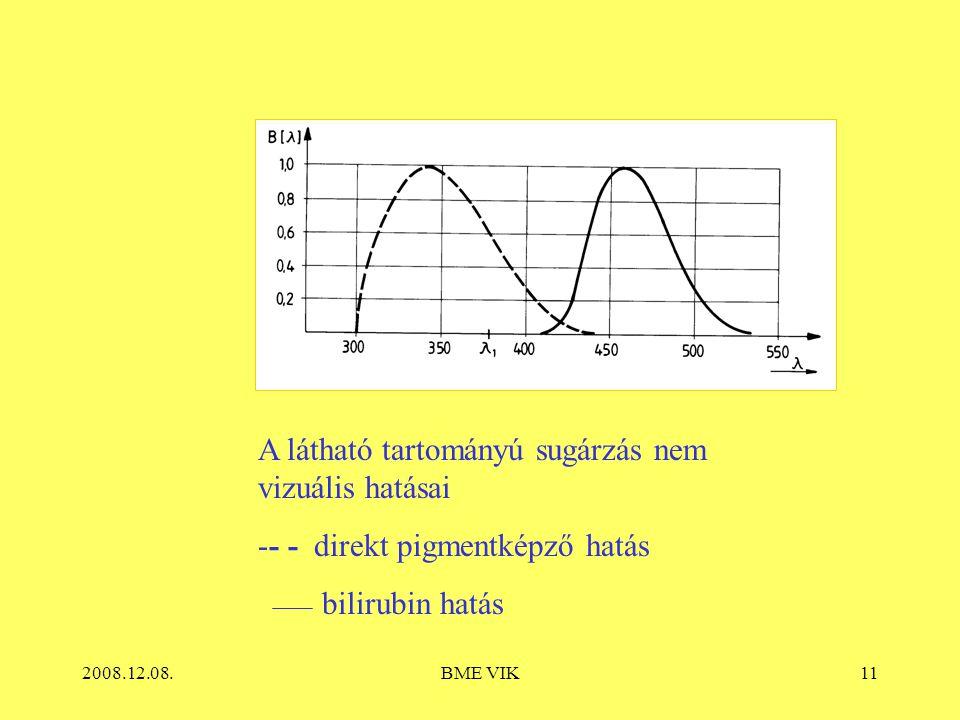2008.12.08.BME VIK11 A látható tartományú sugárzás nem vizuális hatásai -- - direkt pigmentképző hatás bilirubin hatás