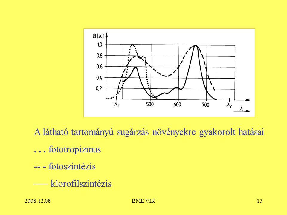 2008.12.08.BME VIK13 A látható tartományú sugárzás növényekre gyakorolt hatásai...