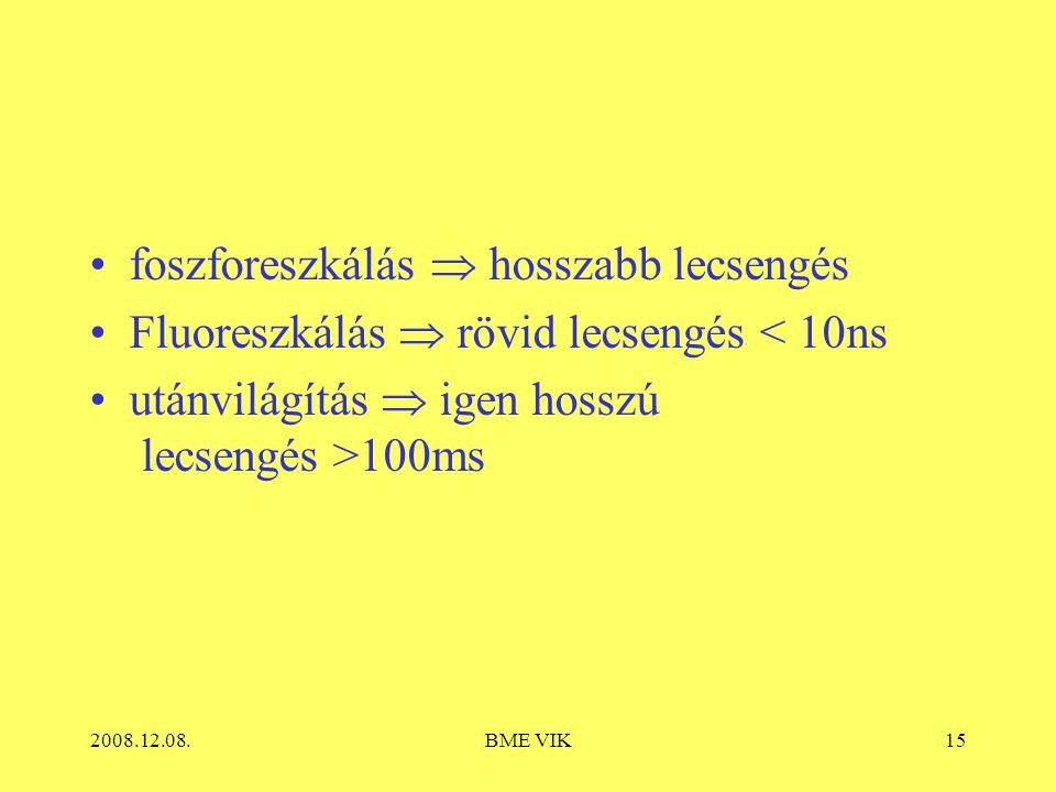 2008.12.08.BME VIK15 foszforeszkálás  hosszabb lecsengés Fluoreszkálás  rövid lecsengés < 10ns utánvilágítás  igen hosszú lecsengés >100ms