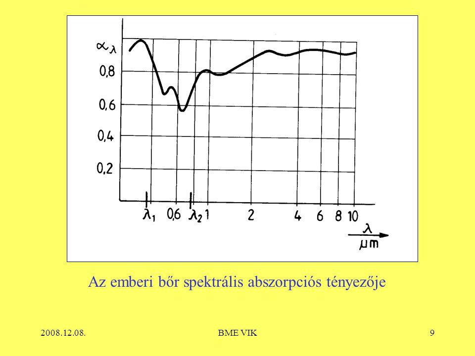 2008.12.08.BME VIK9 Az emberi bőr spektrális abszorpciós tényezője