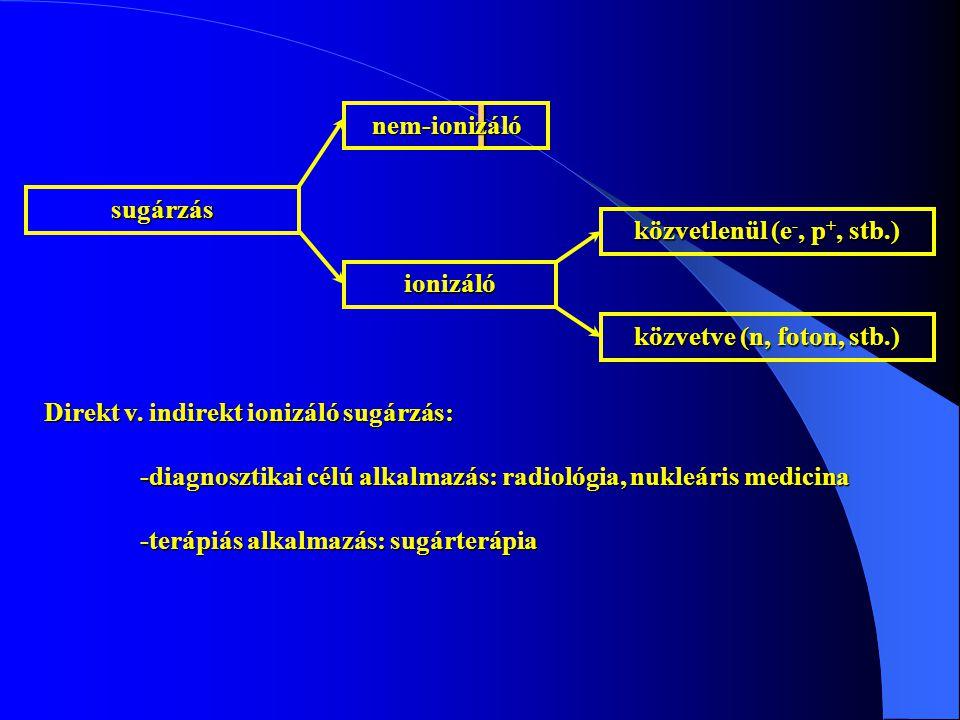 I sugárzás nem-ionizáló ionizáló közvetlenül (e -, p +, stb.) közvetve (n, foton, stb.) Direkt v. indirekt ionizáló sugárzás: -diagnosztikai célú alka