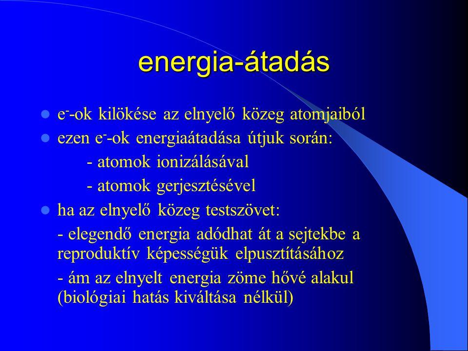 energia-átadás e - -ok kilökése az elnyelő közeg atomjaiból ezen e - -ok energiaátadása útjuk során: - atomok ionizálásával - atomok gerjesztésével ha