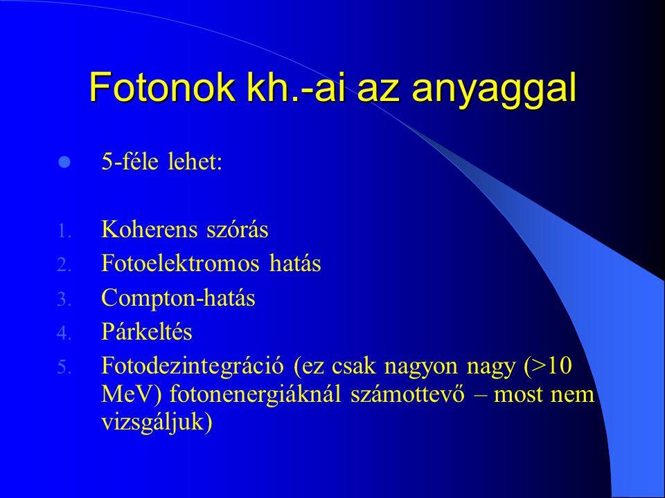 Fotonok kh.-ai az anyaggal 5-féle lehet: 1. Koherens szórás 2. Fotoelektromos hatás 3. Compton-hatás 4. Párkeltés 5. Fotodezintegráció (ez csak nagyon