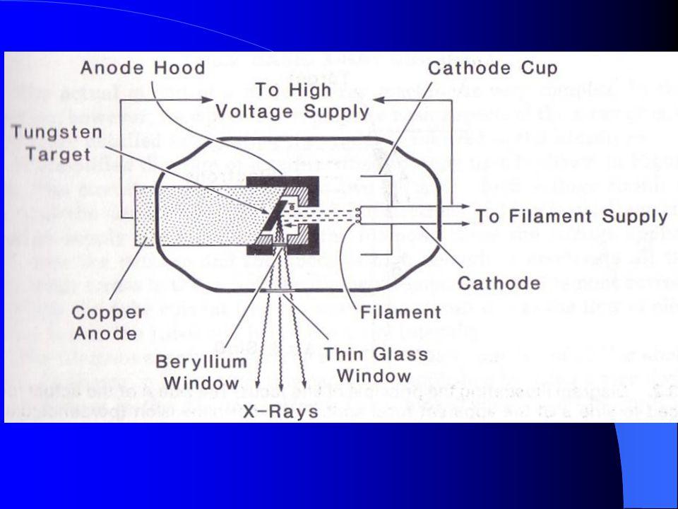 b.működése: Katód fűtése ↓ termikus emisszió (szabad elektronok) ↓ gyorsítás nagyfeszültséggel ↓ anódba csapódás ↓ röntgensugár!