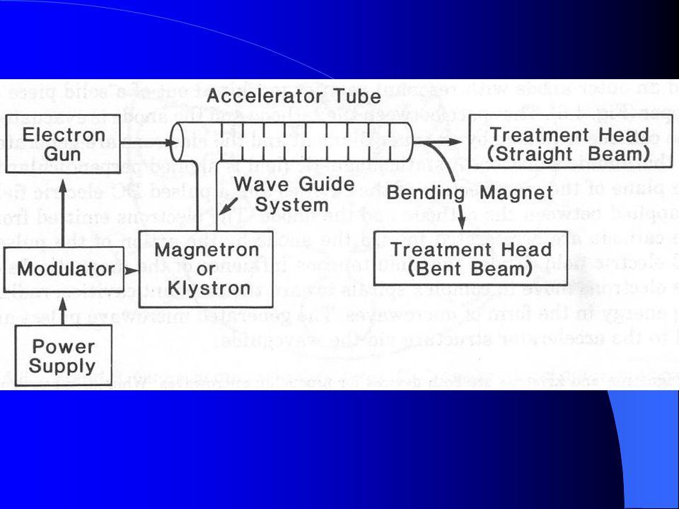 A.A magnetron - nagyteljesítményű oszcillátor, másodpercenként többszáz, néhány μs-os, kb.