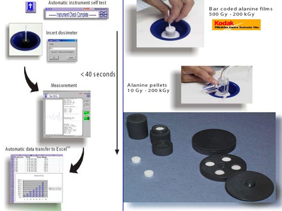 Félvezető dozimetria – Szilícium-diódás – MOSFET Alanin/EPR detektor Plasztik-szcintillációs detektor Gyémánt-doziméter Gél-doziméter (Fricke-gél, polimer gél)