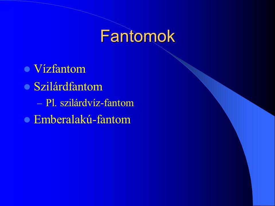 Fantomok Vízfantom Szilárdfantom – Pl. szilárdvíz-fantom Emberalakú-fantom