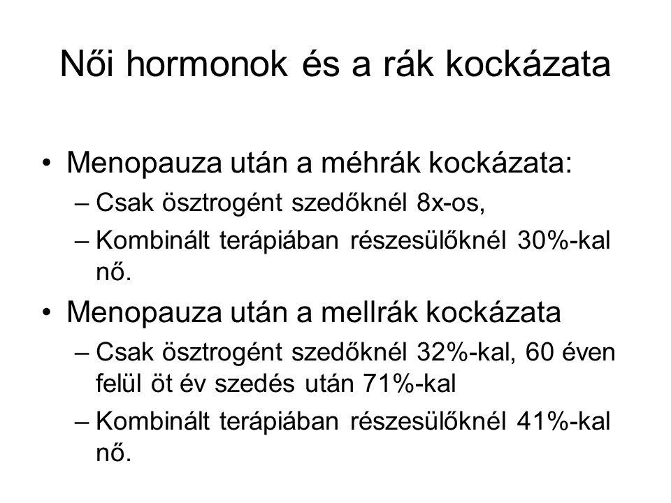 Női hormonok és a rák kockázata Menopauza után a méhrák kockázata: –Csak ösztrogént szedőknél 8x-os, –Kombinált terápiában részesülőknél 30%-kal nő.