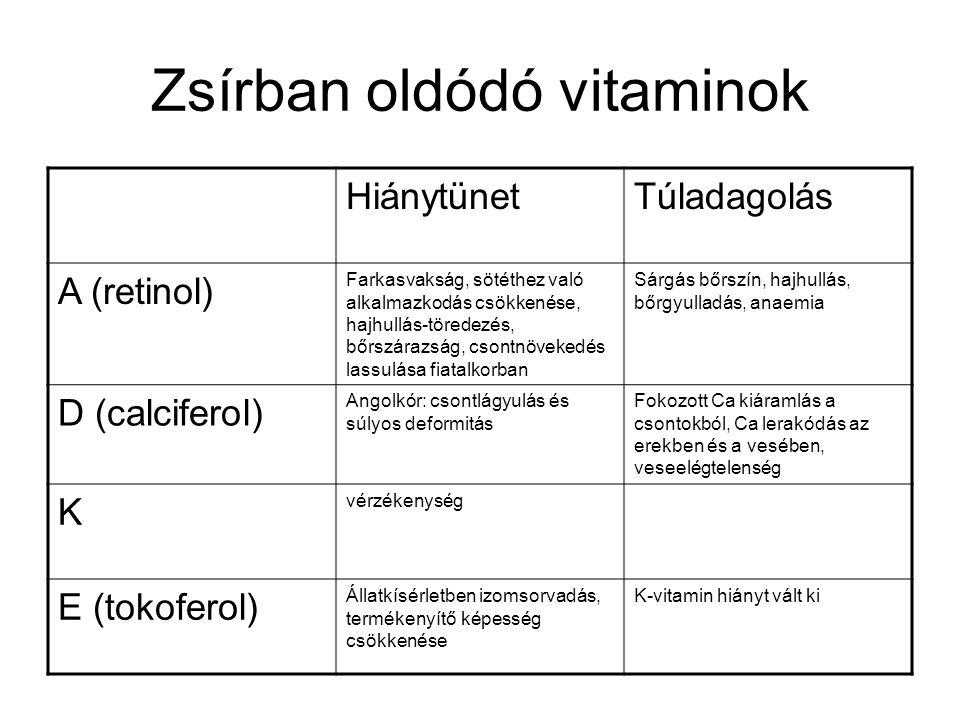 Zsírban oldódó vitaminok HiánytünetTúladagolás A (retinol) Farkasvakság, sötéthez való alkalmazkodás csökkenése, hajhullás-töredezés, bőrszárazság, csontnövekedés lassulása fiatalkorban Sárgás bőrszín, hajhullás, bőrgyulladás, anaemia D (calciferol) Angolkór: csontlágyulás és súlyos deformitás Fokozott Ca kiáramlás a csontokból, Ca lerakódás az erekben és a vesében, veseelégtelenség K vérzékenység E (tokoferol) Állatkísérletben izomsorvadás, termékenyítő képesség csökkenése K-vitamin hiányt vált ki