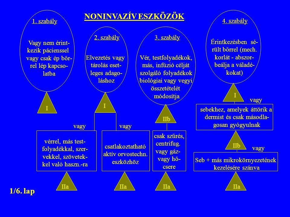NONINVAZÍV ESZKÖZÖK 2. szabály3.