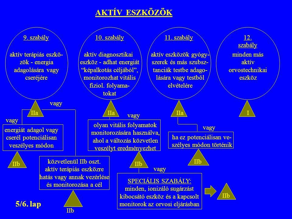 AKTÍV ESZKÖZÖK 9. szabály10. szabály11. szabály 12.