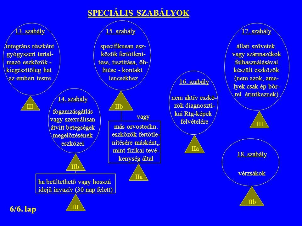 SPECIÁLIS SZABÁLYOK 13. szabály15.