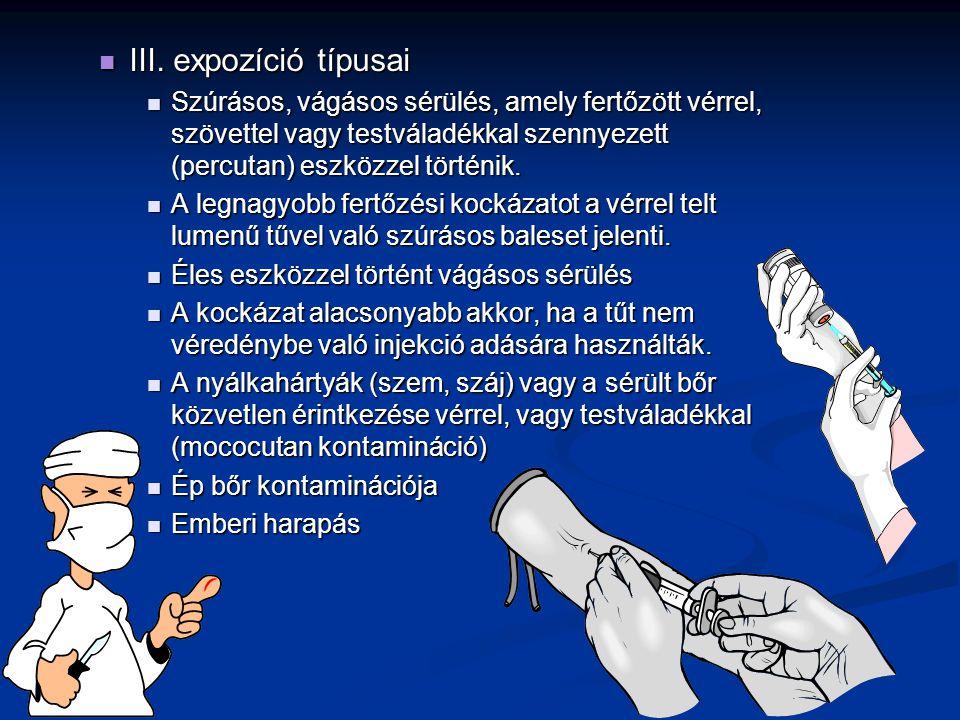 III. expozíció típusai III. expozíció típusai Szúrásos, vágásos sérülés, amely fertőzött vérrel, szövettel vagy testváladékkal szennyezett (percutan)