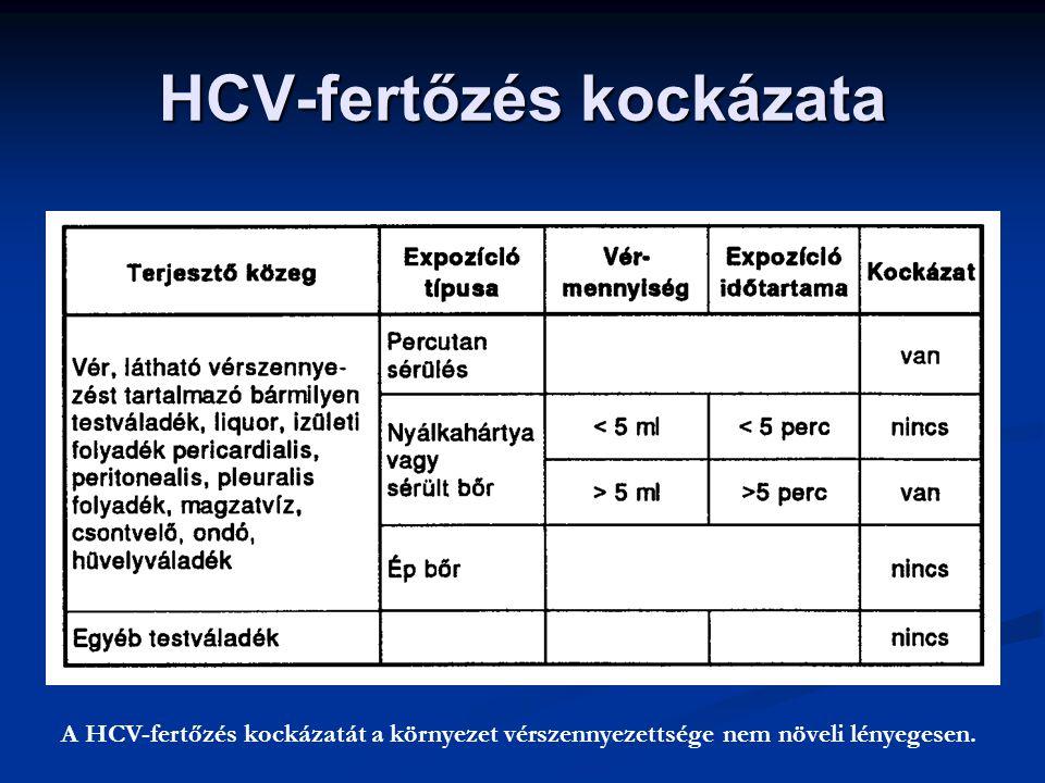 HCV-fertőzés kockázata A HCV-fertőzés kockázatát a környezet vérszennyezettsége nem növeli lényegesen.