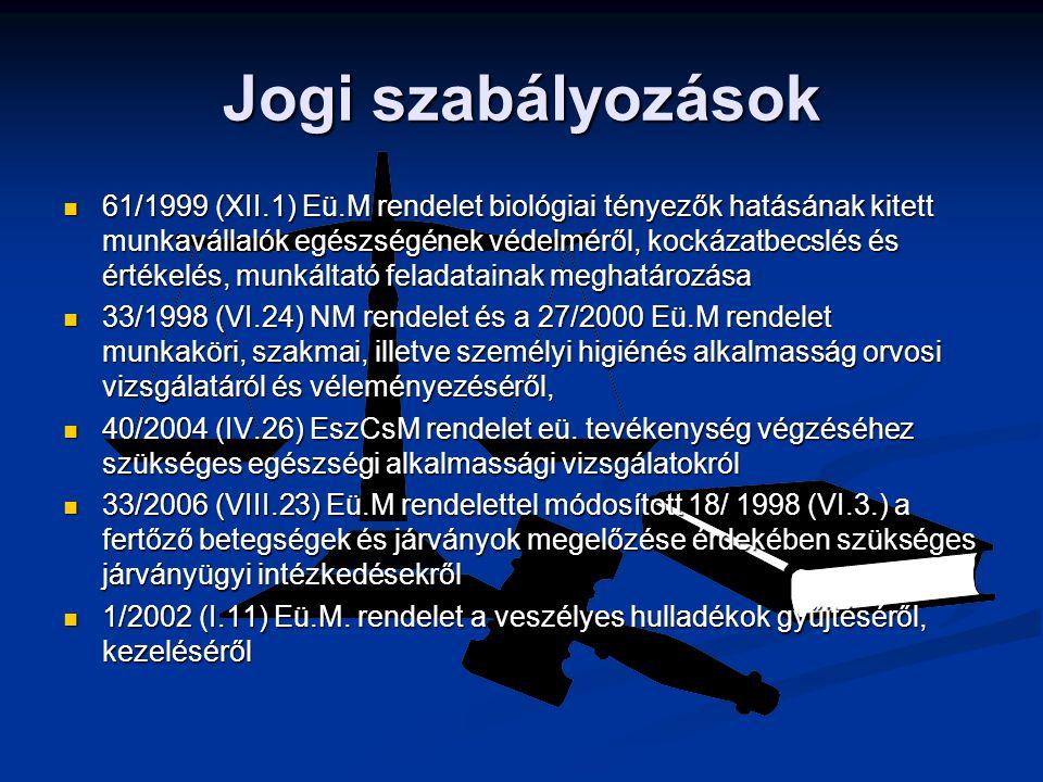 Jogi szabályozások 61/1999 (XII.1) Eü.M rendelet biológiai tényezők hatásának kitett munkavállalók egészségének védelméről, kockázatbecslés és értékel